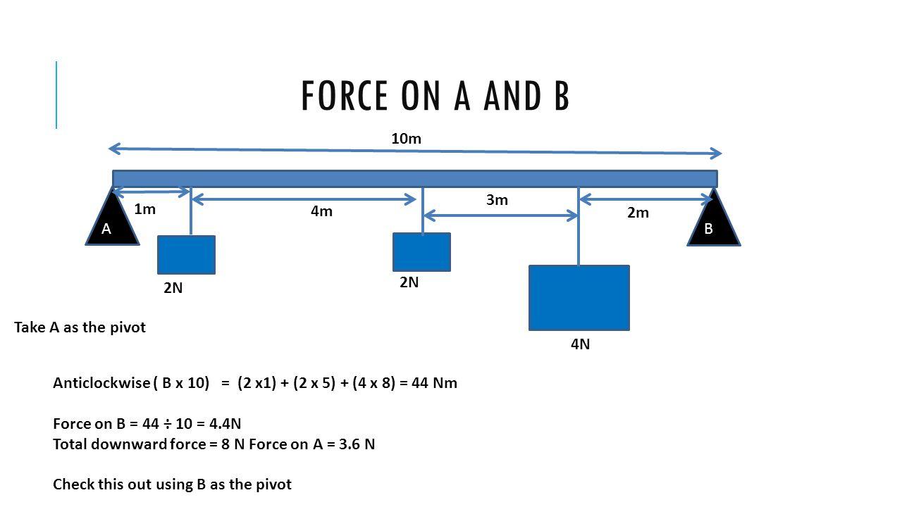 Force on A and B 10m 3m 1m 4m 2m A B 2N 2N Take A as the pivot 4N