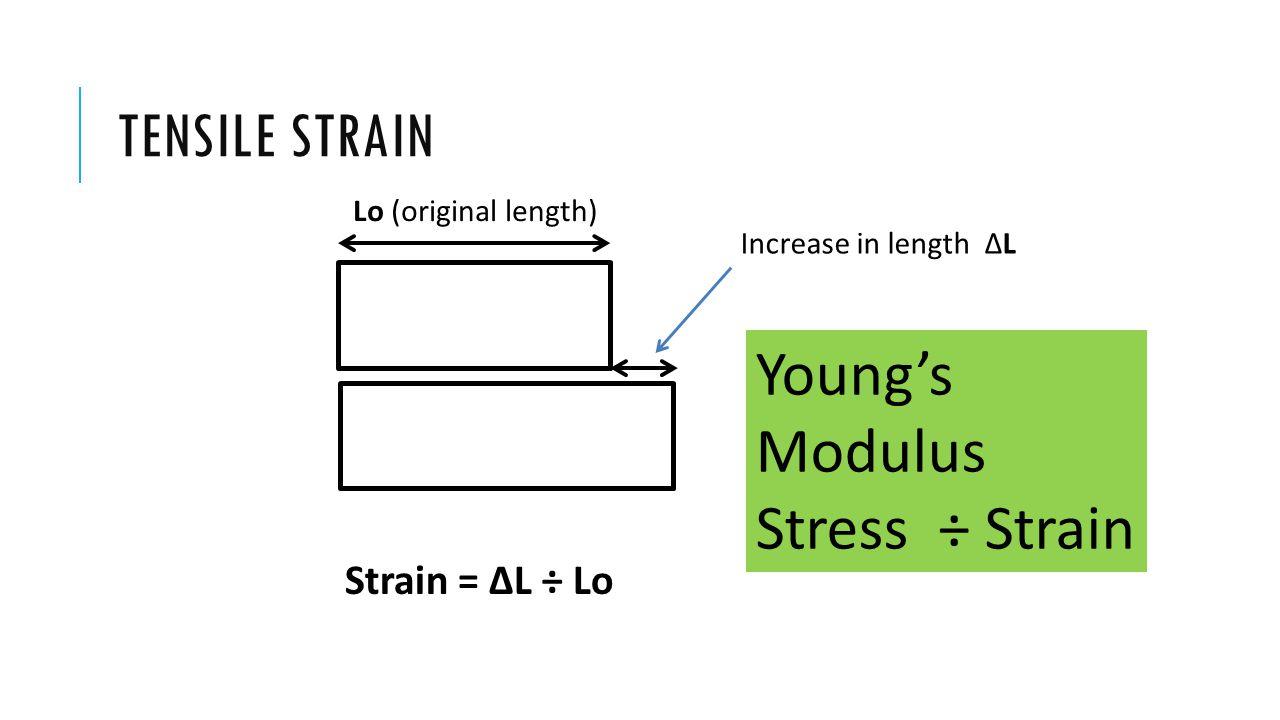Tensile strain Young's Modulus Stress ÷ Strain Strain = ∆L ÷ Lo