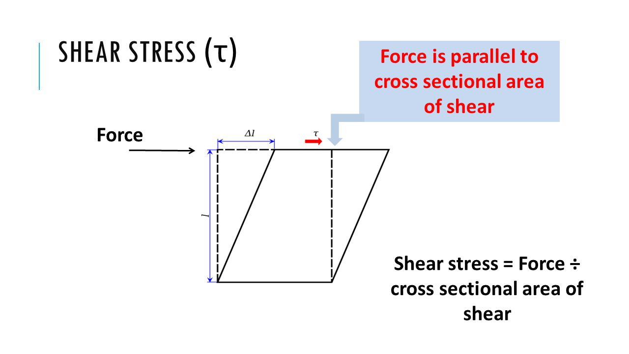 Shear stress (τ) Force is parallel to cross sectional area of shear