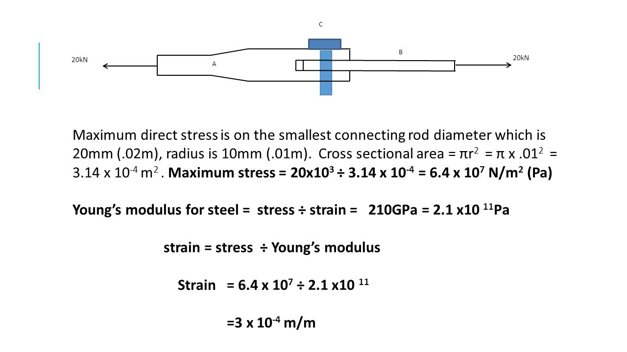 Young's modulus for steel = stress ÷ strain = 210GPa = 2.1 x10 11Pa