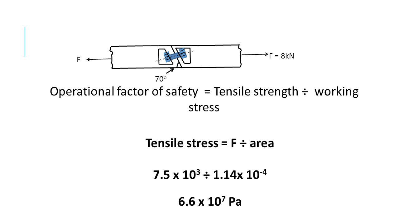 Tensile stress = F ÷ area