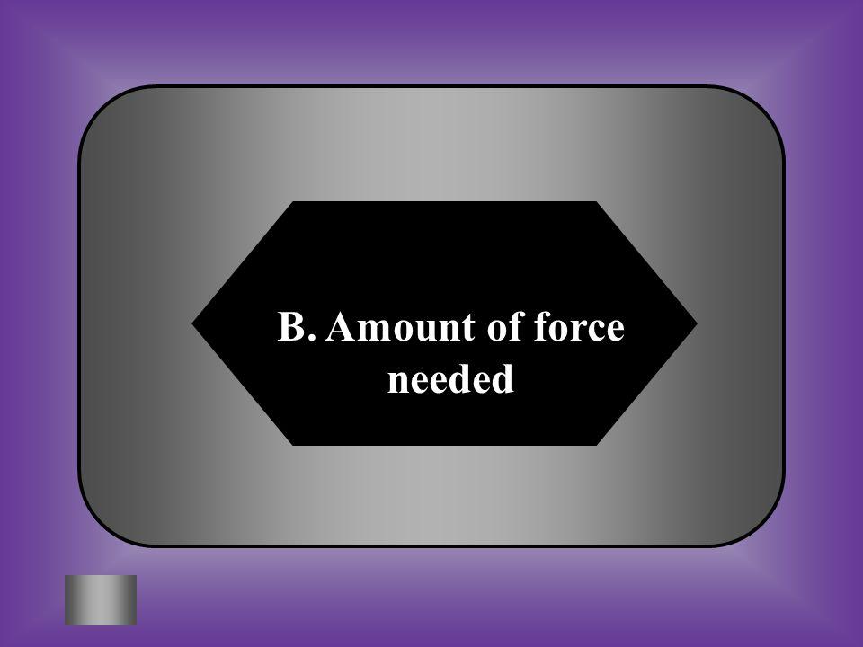 B. Amount of force needed