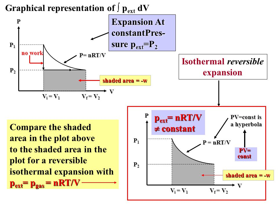 Isothermal reversible