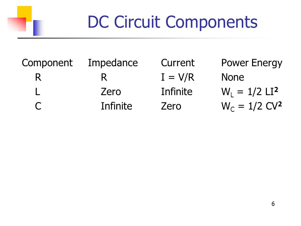 DC Circuit Components Component Impedance Current Power Energy
