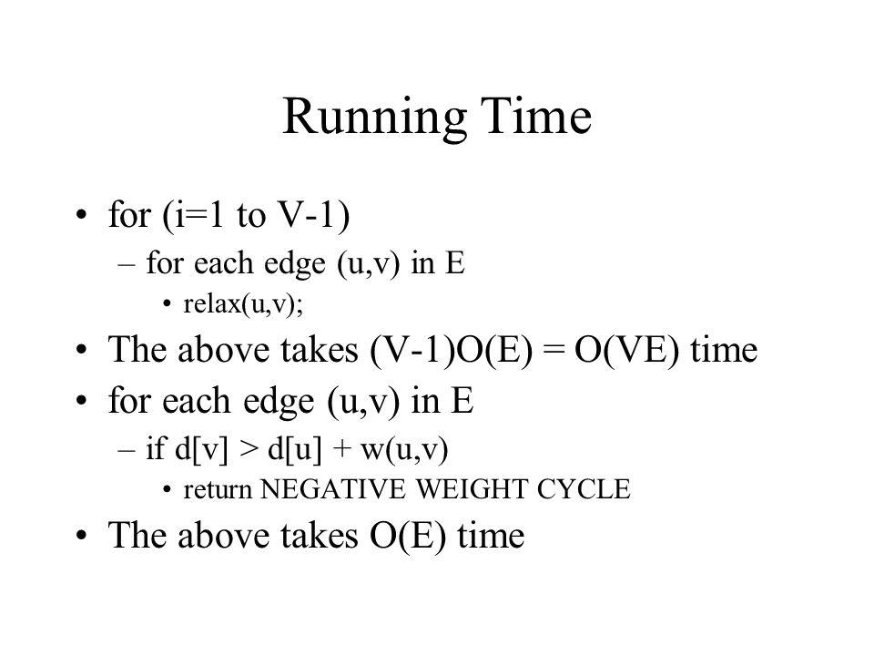 Running Time for (i=1 to V-1) The above takes (V-1)O(E) = O(VE) time