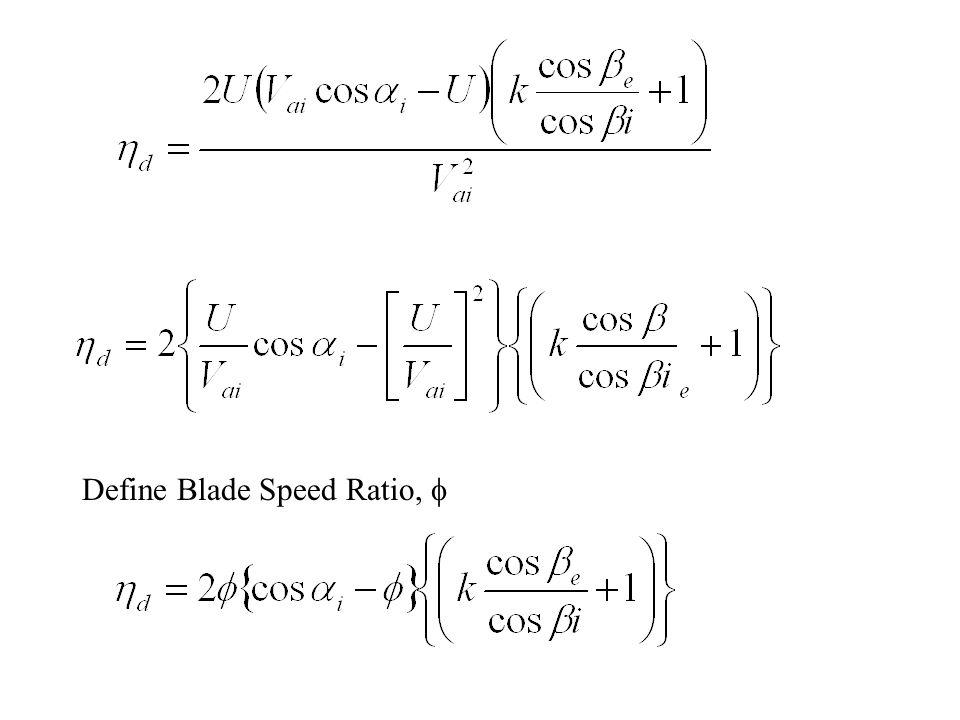 Define Blade Speed Ratio, f