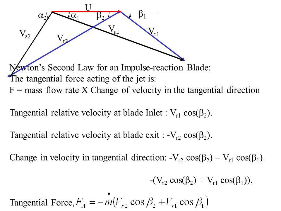 U Vr1. Va1. Vr2. Va2. b1. a1. a2. b2. Newton's Second Law for an Impulse-reaction Blade: The tangential force acting of the jet is: