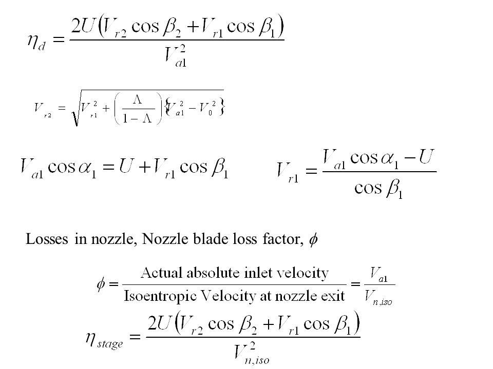 Losses in nozzle, Nozzle blade loss factor, f