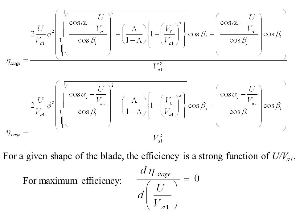 For a given shape of the blade, the efficiency is a strong function of U/Va1.