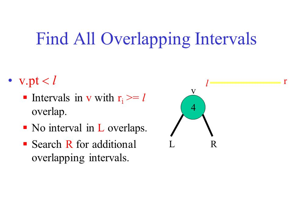 Find All Overlapping Intervals