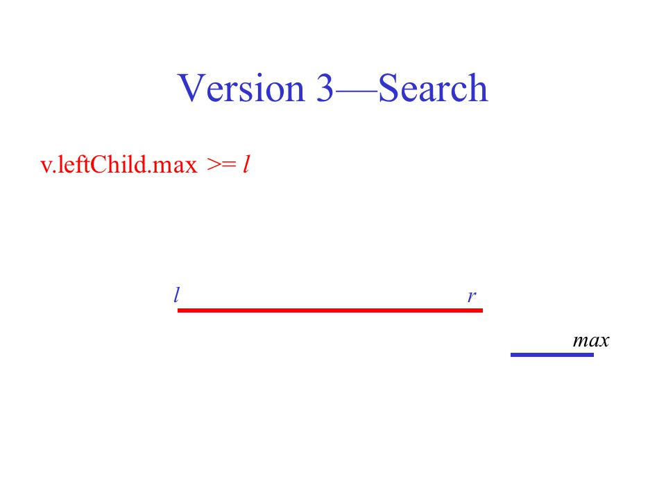 Version 3—Search v.leftChild.max >= l l r max