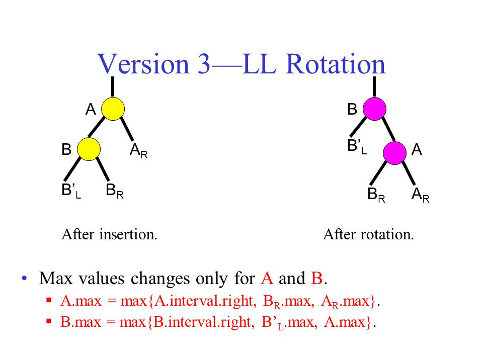 Version 3—LL Rotation Max values changes only for A and B. A B B'L BR