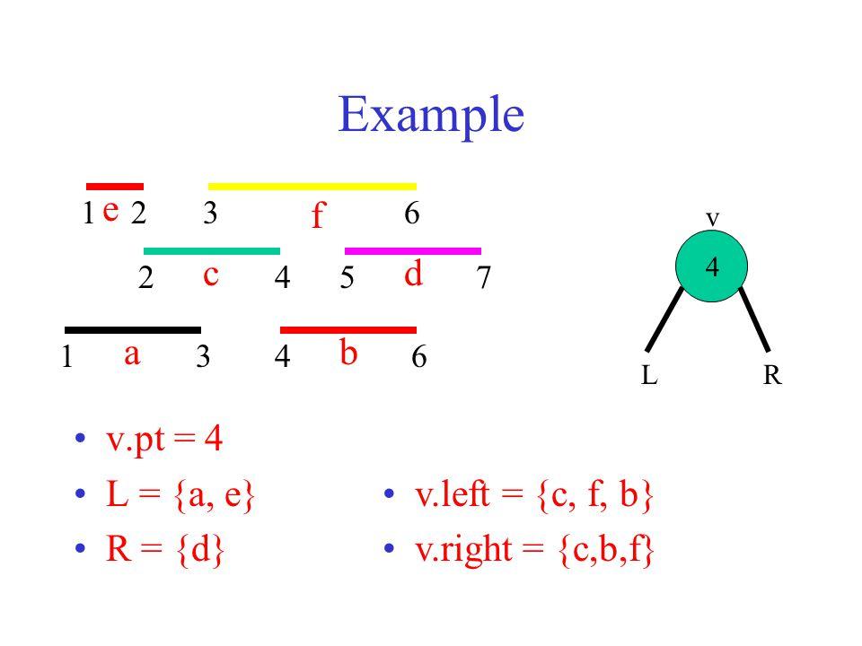Example e a c b f d v.pt = 4 L = {a, e} R = {d} v.left = {c, f, b}
