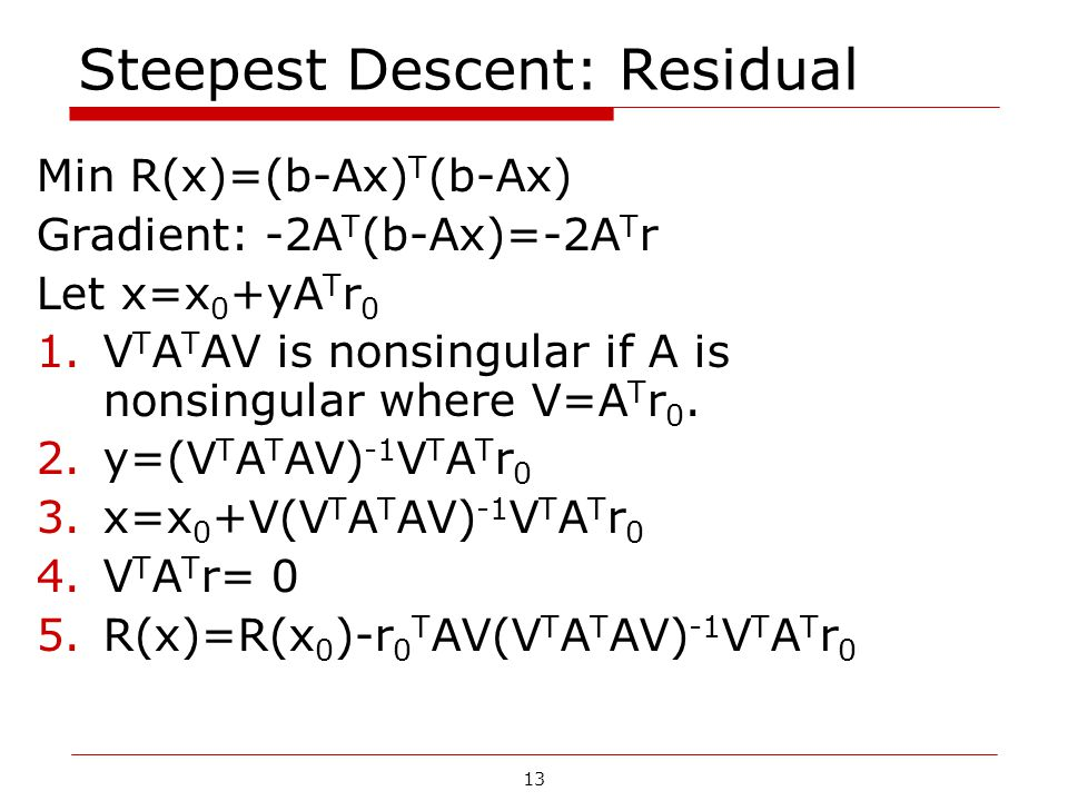 Steepest Descent: Residual