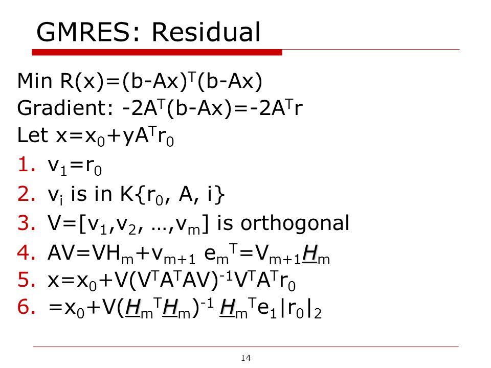 GMRES: Residual Min R(x)=(b-Ax)T(b-Ax) Gradient: -2AT(b-Ax)=-2ATr