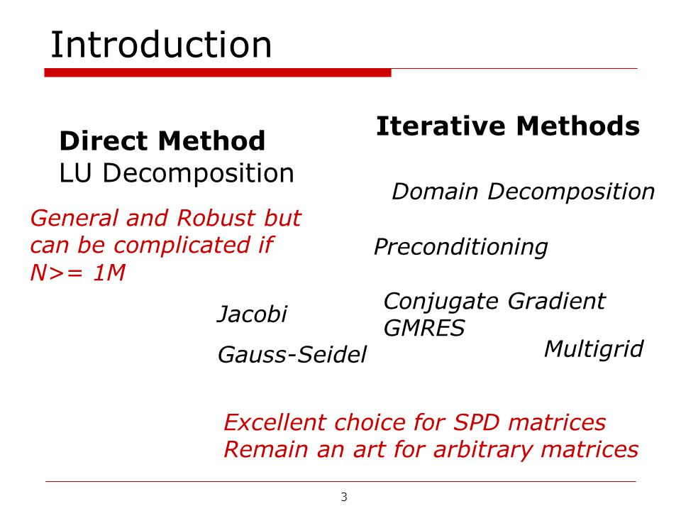 Introduction Iterative Methods Direct Method LU Decomposition