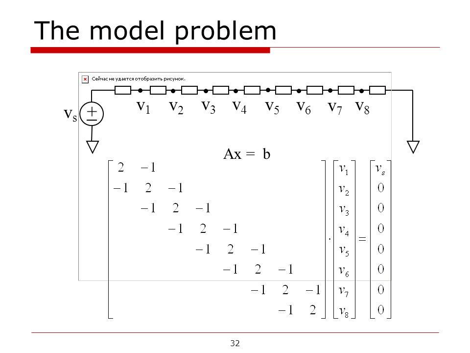 The model problem + v1 v2 v3 v4 v5 v6 v7 v8 vs Ax = b