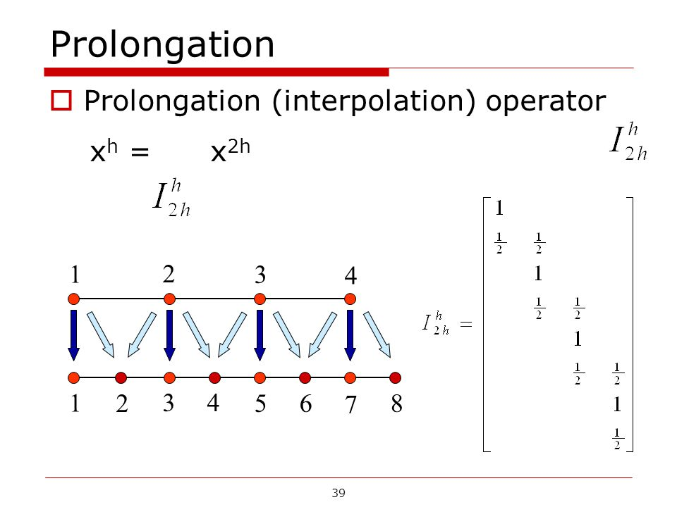 Prolongation Prolongation (interpolation) operator xh = x2h 1 2 3 4 5
