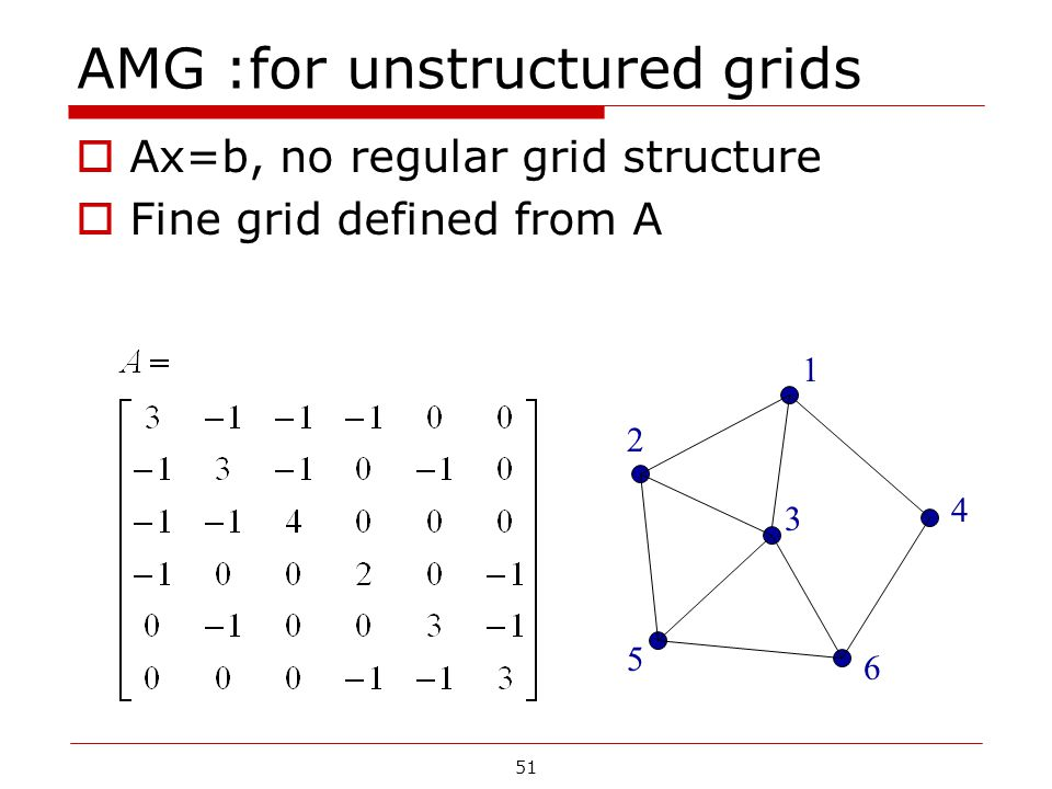 AMG :for unstructured grids