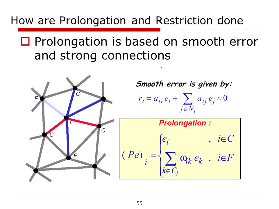 How are Prolongation and Restriction done