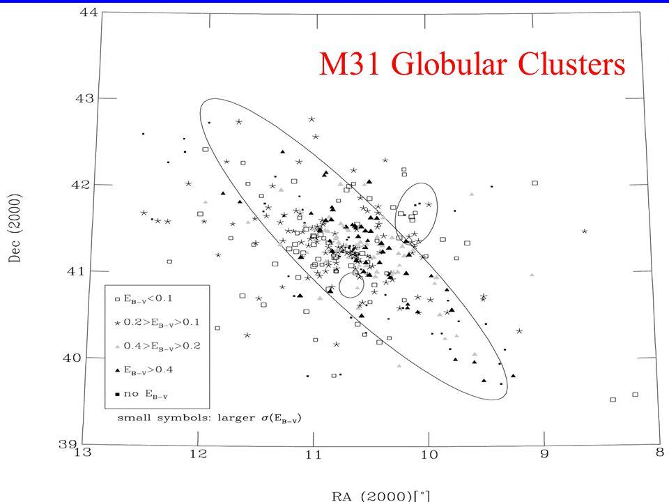 M31 Globular Clusters