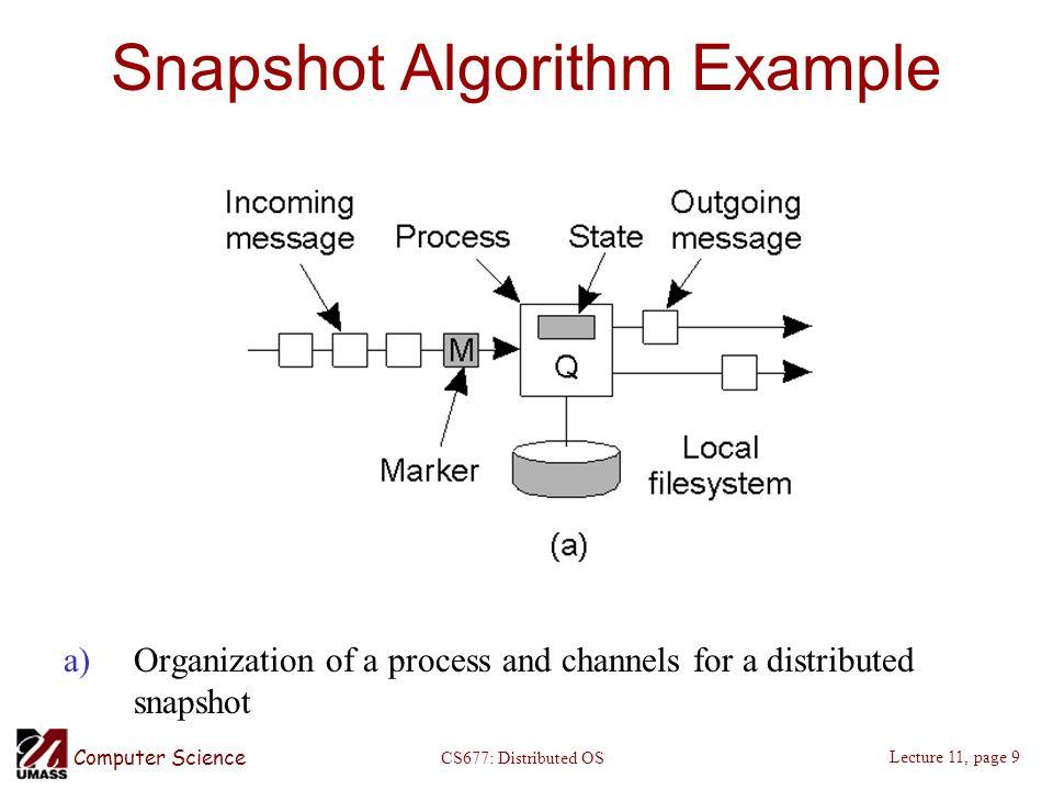 Snapshot Algorithm Example