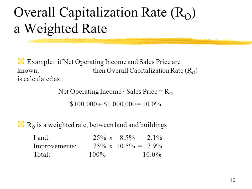 Overall Capitalization Rate (RO) a Weighted Rate