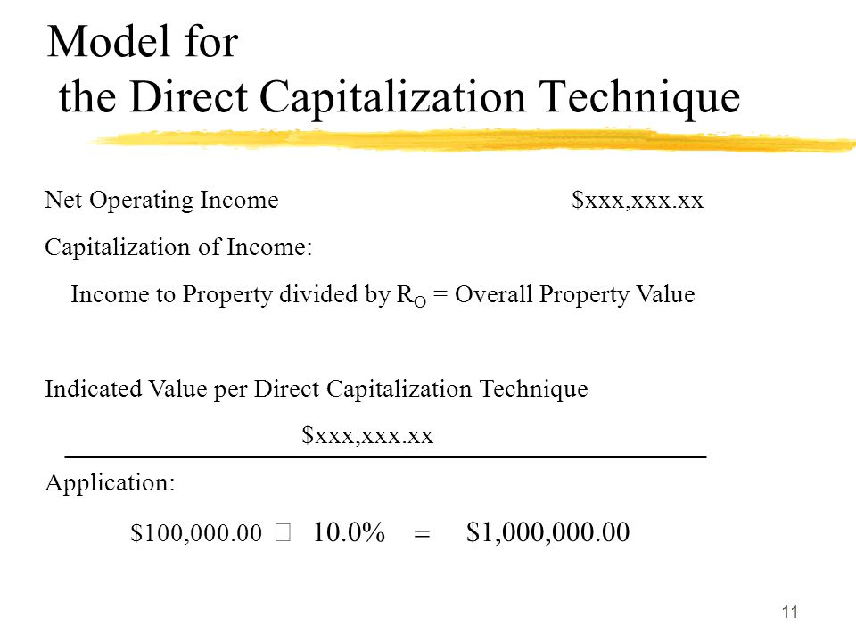 Model for the Direct Capitalization Technique