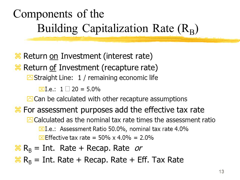 Components of the Building Capitalization Rate (RB)