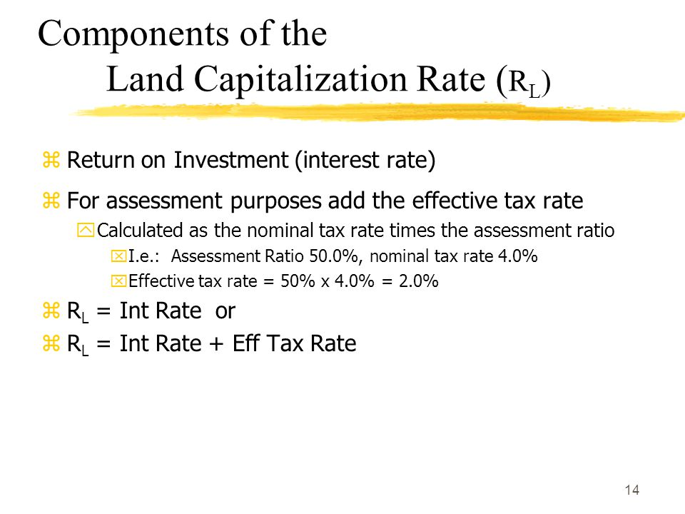 Components of the Land Capitalization Rate (RL)