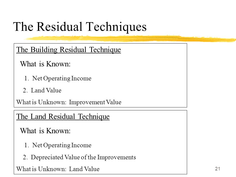 The Residual Techniques
