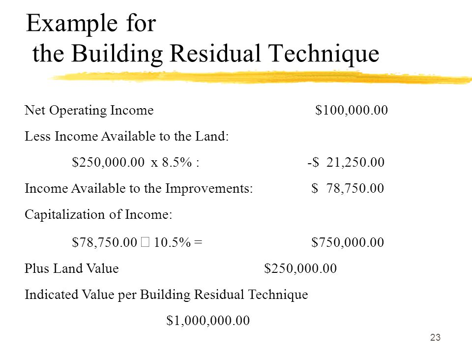 Example for the Building Residual Technique