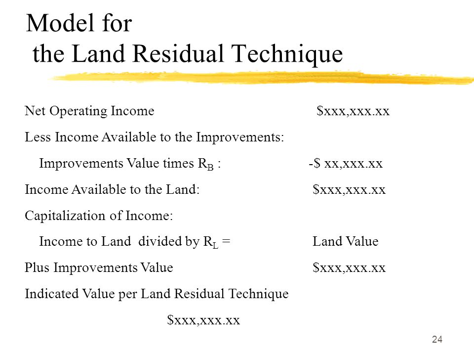 Model for the Land Residual Technique