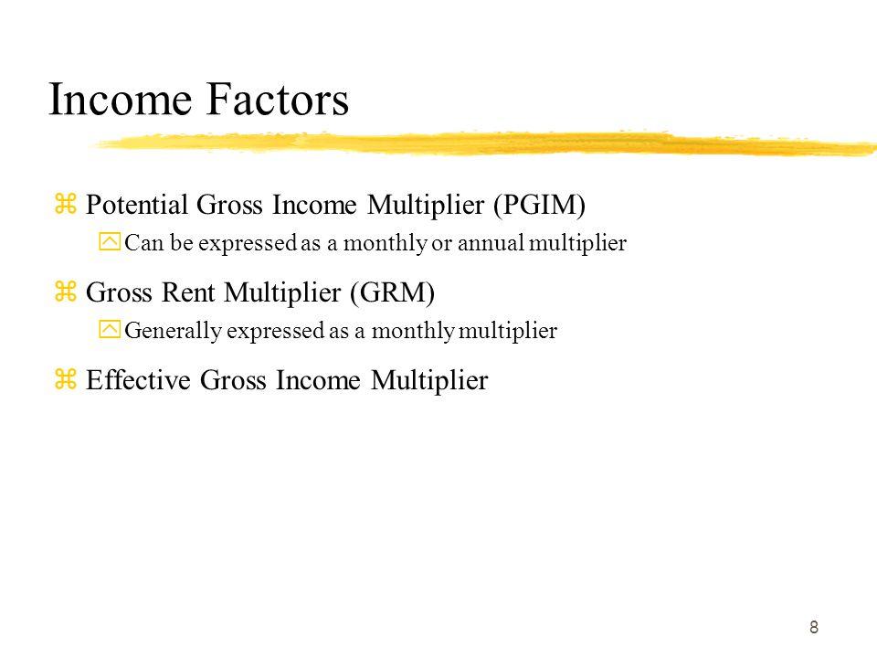 Income Factors Potential Gross Income Multiplier (PGIM)