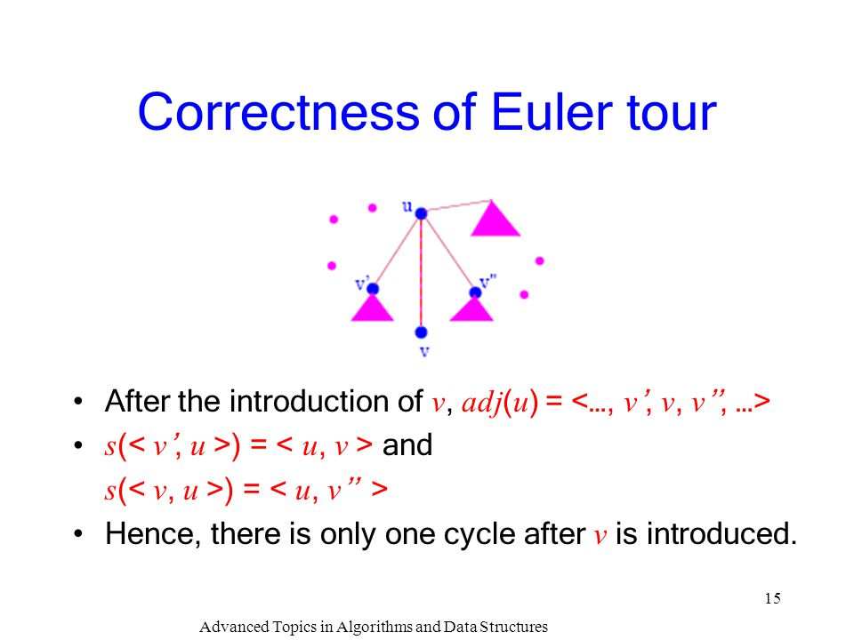 Correctness of Euler tour