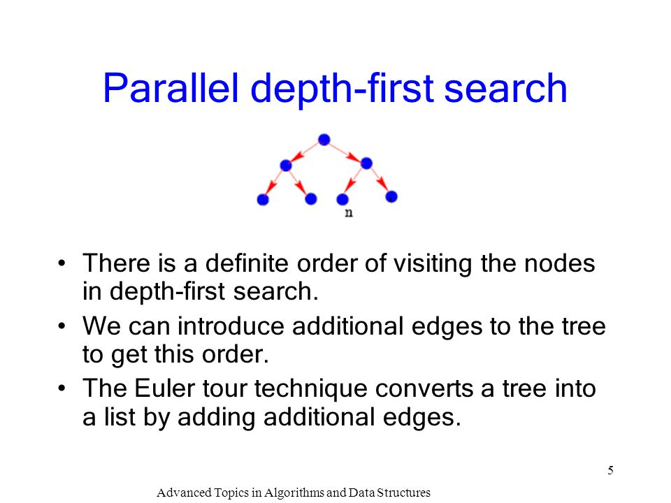 Parallel depth-first search
