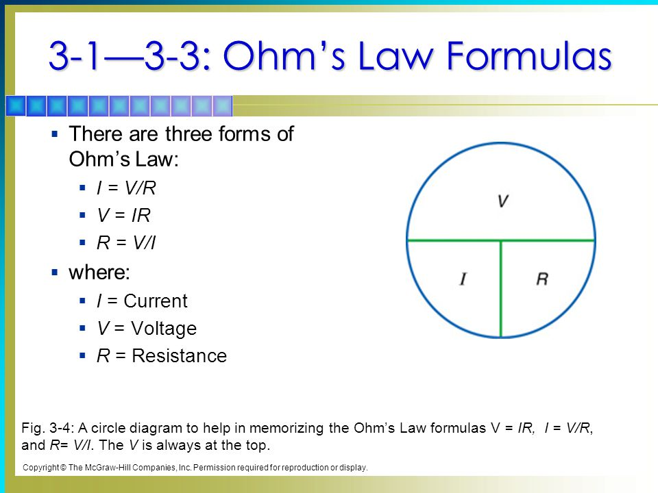 3-1—3-3: Ohm's Law Formulas