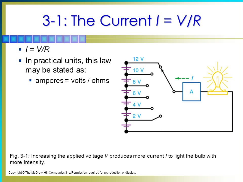 3-1: The Current I = V/R I = V/R