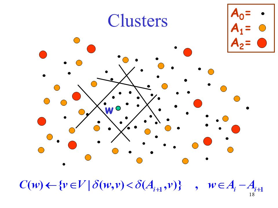 A0= A1= A2= Clusters w