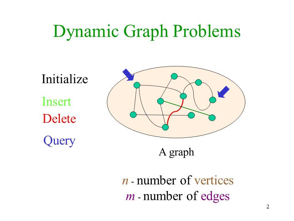 Dynamic Graph Problems