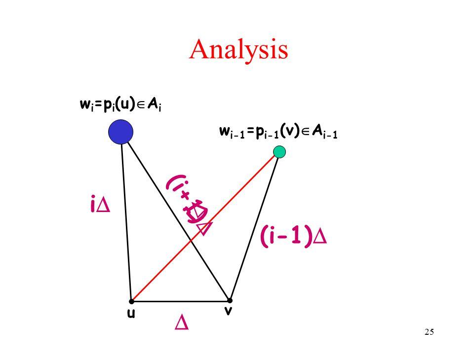 Analysis wi=pi(u)Ai wi-1=pi-1(v)Ai-1 i (i+1) i (i-1) u v 