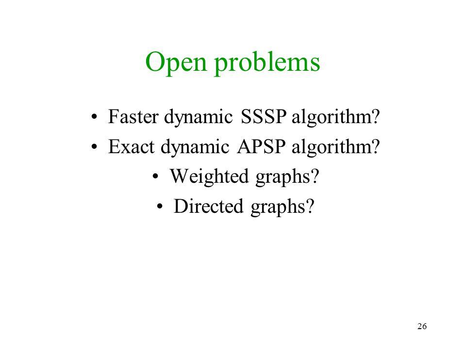 Open problems Faster dynamic SSSP algorithm