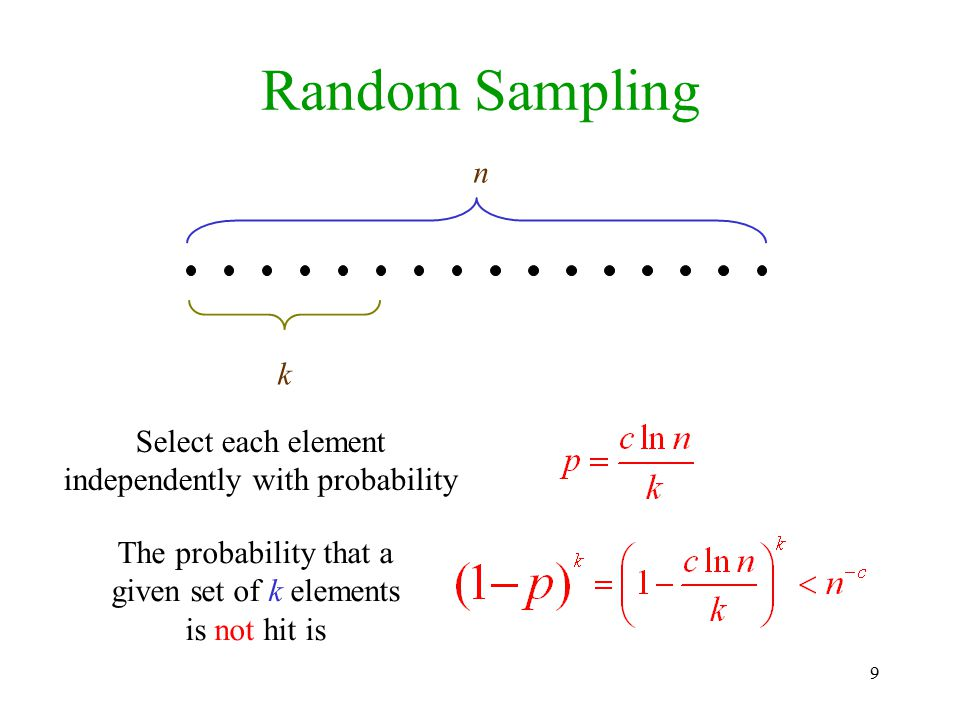 Random Sampling n k Select each element independently with probability