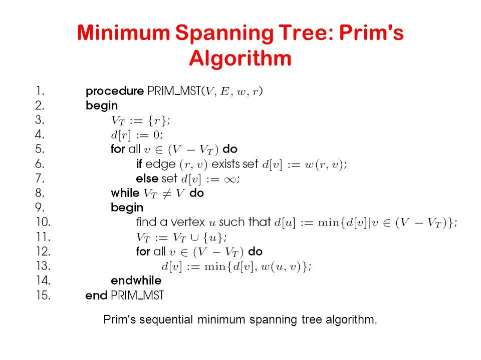 Minimum Spanning Tree: Prim s Algorithm