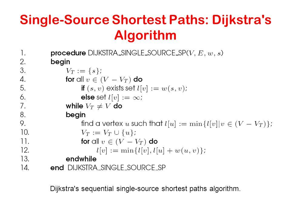 Single-Source Shortest Paths: Dijkstra s Algorithm