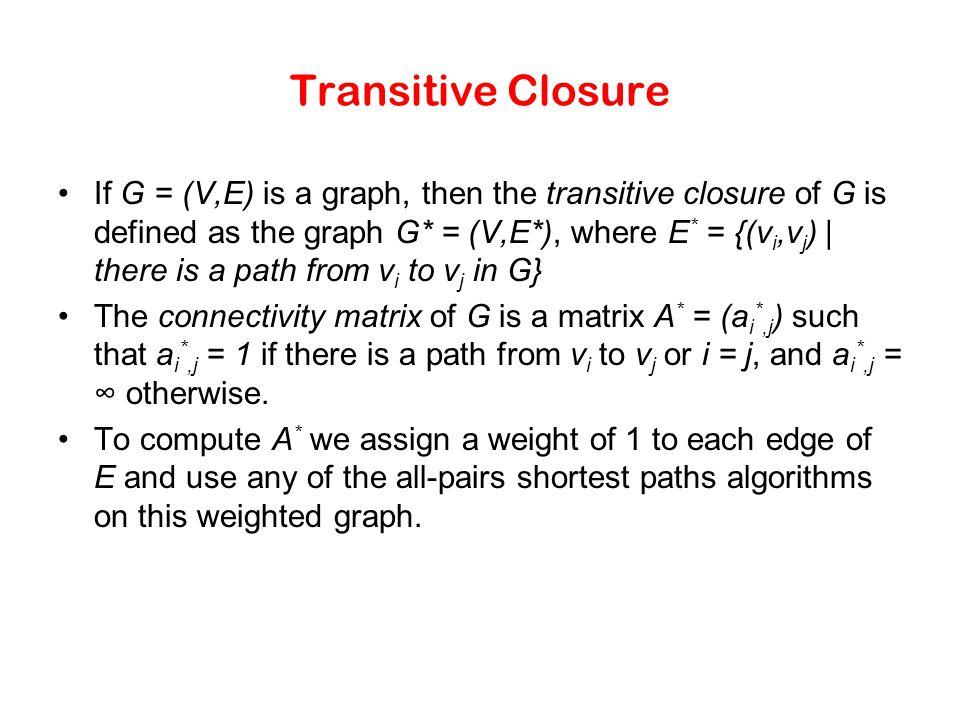 Transitive Closure