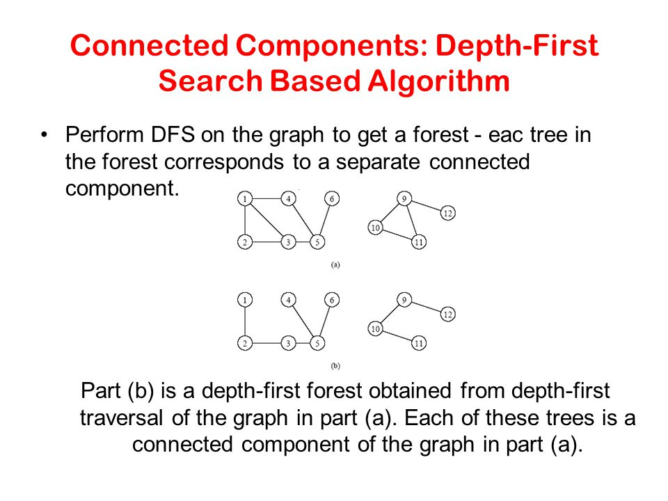 Connected Components: Depth-First Search Based Algorithm