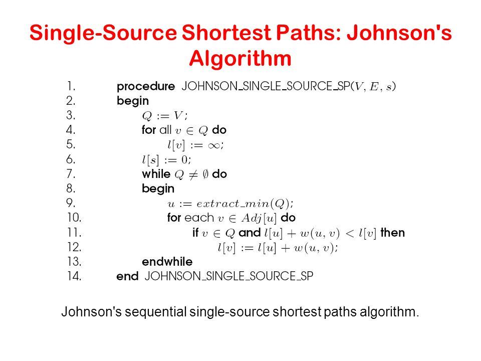 Single-Source Shortest Paths: Johnson s Algorithm