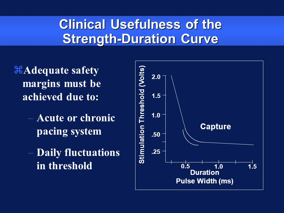 Clinical Usefulness of the Strength-Duration Curve