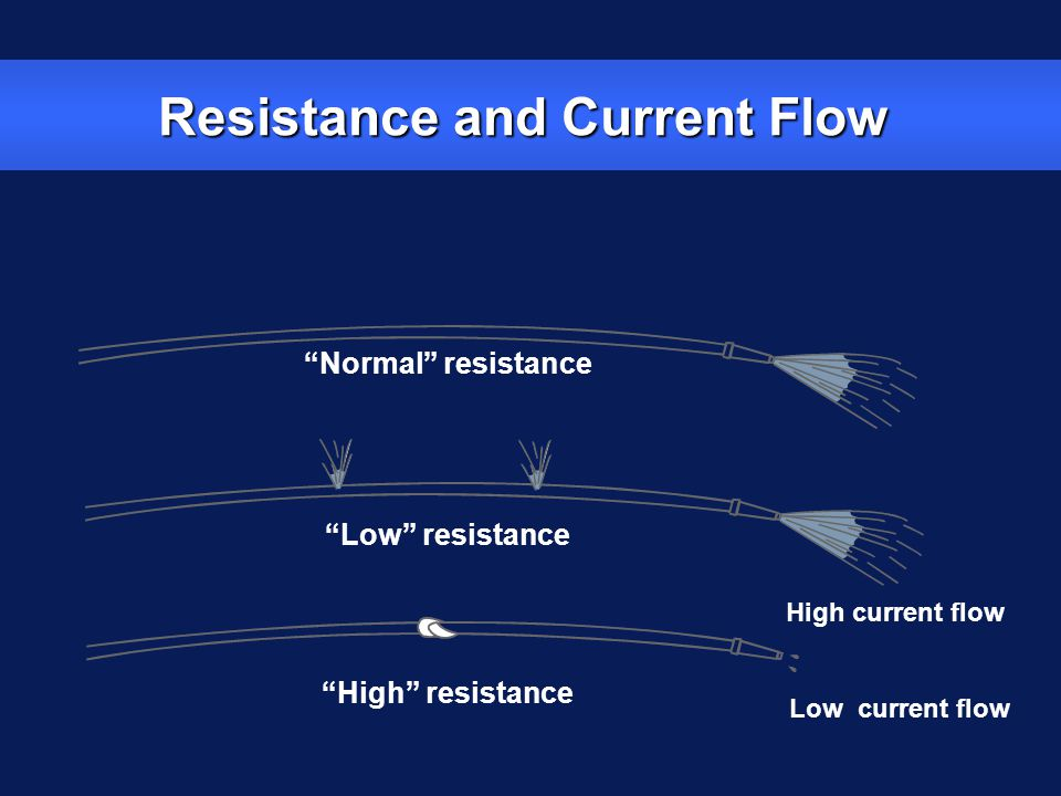 Resistance and Current Flow